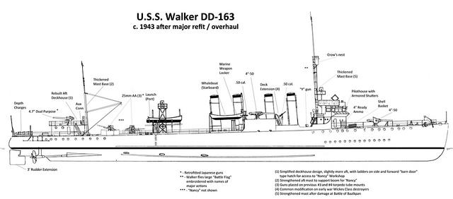 File:USS Walker by fan artist Brian Alexander.png