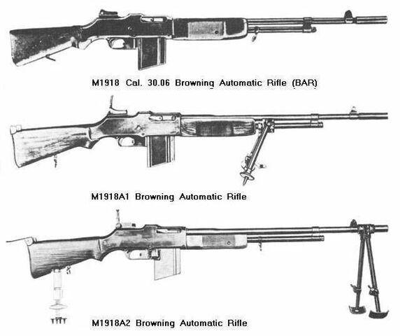 File:Browning Automatic Rifle variants.jpg