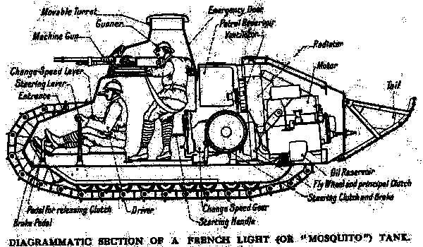 File:French FT-17 Tank.png