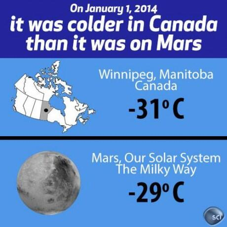 File:Canada Mars.jpeg