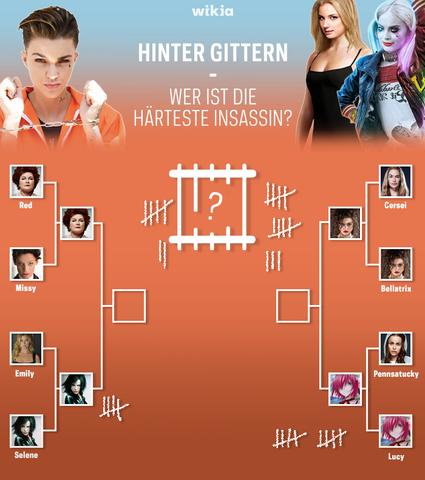Datei:OitnB Bracket Tournament Übersicht Voting2.png