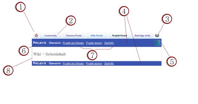Datei:Strukturen1 alt.png