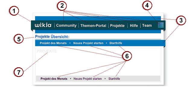 Datei:Strukturen2 neu.png