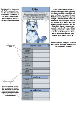 Datei:InfoboxVorstellung.jpg