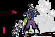 Loki-profile