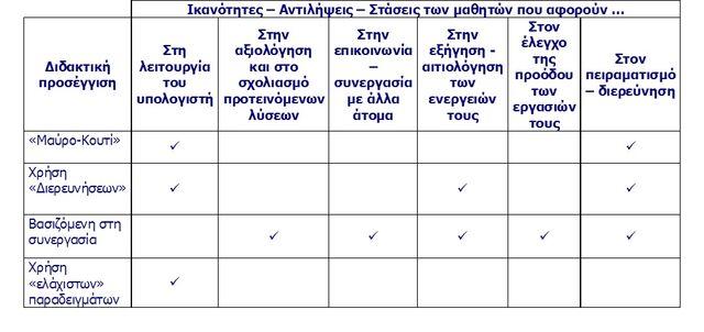 File:Stoxoi2.jpg