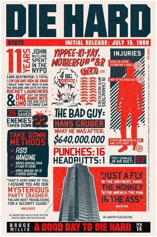 File:Die-hard-1-infographic-poster.jpg