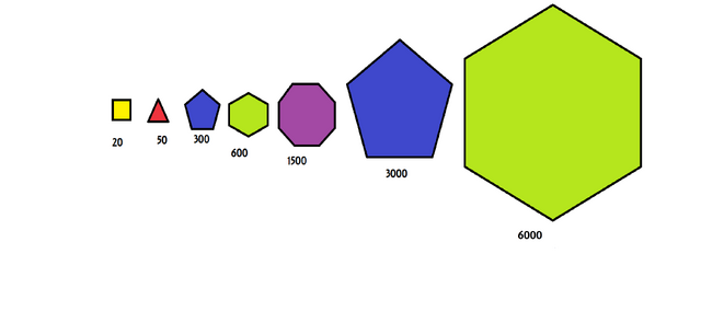 File:Polygons 2.png
