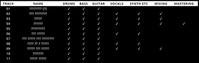 File:Album 2 update.PNG