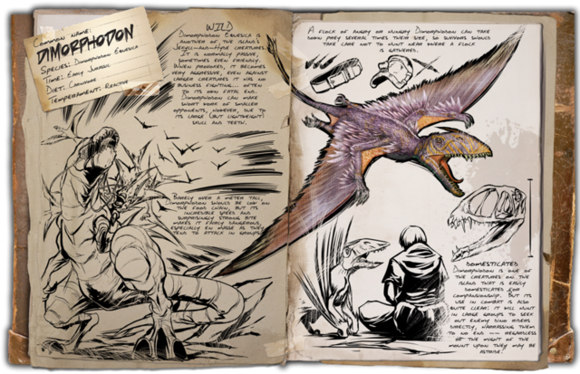 File:800px-Dossier Dimorphodon.png
