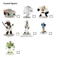Crystal Figure Checklist
