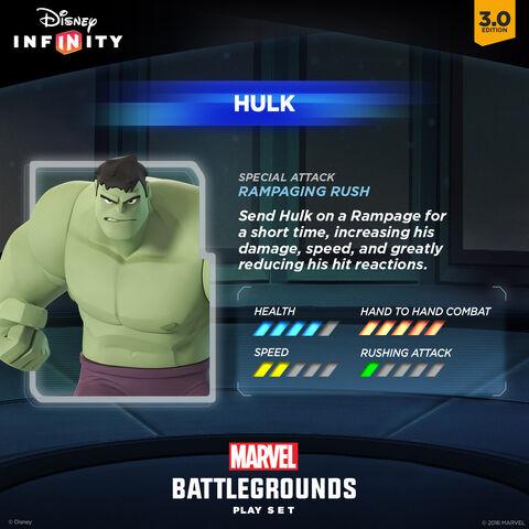 File:Marvel Battlegrounds Battle Bracket! Contender 03.jpg