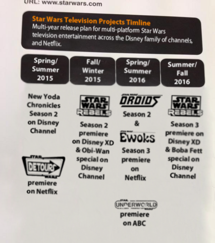 File:Lucasfilm Television 2015-16.png