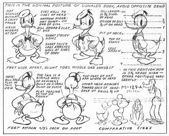 File:Donald Concept.jpg