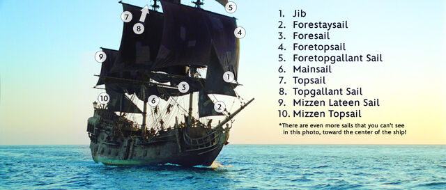 File:Black Pearl Sails Diagram.jpg