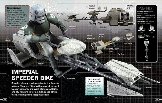 File:Imperial Speeder detail file.jpg