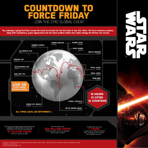 File:Star-Wars-countdown-to-force-friday.jpg