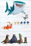 Finding Dory Character Sheet
