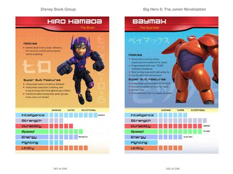 File:Big Hero 6 Novelization Statistics.jpg