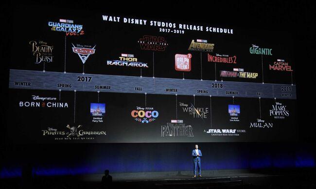 Timeline 17-19 Walt Disney Studios