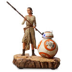 Rey and B-88 Limited Figures