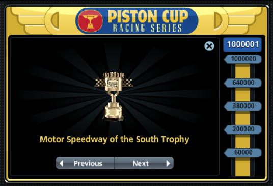 File:Motor Speedway of the South Cup.JPG