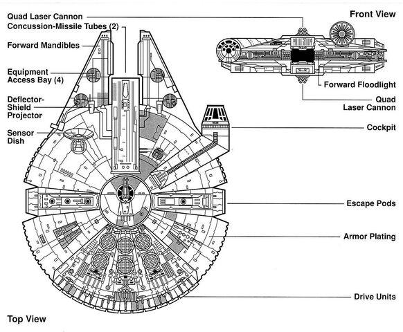 File:Millennium Falcon Schematics.jpg