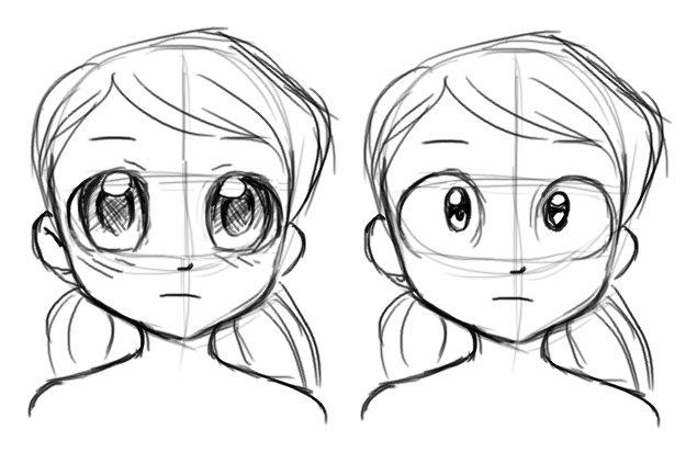 File:Eye comparison.jpg