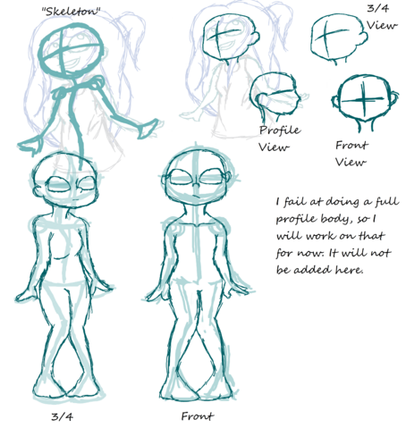 File:Final Style Reference 1.png
