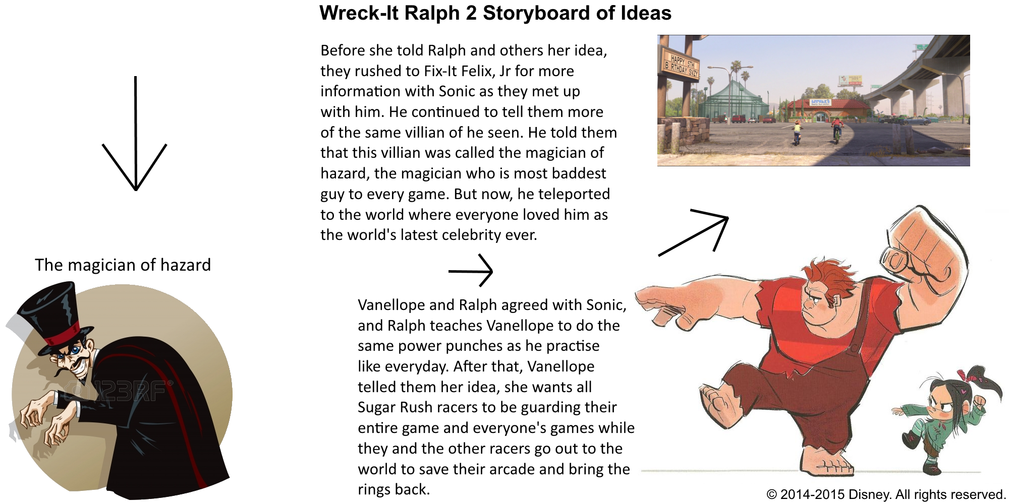 Best Lines From Wreck It Ralph 2: Wreck-It Ralph 2 Storyboard Of Ideas 5.png