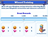 Me-wizard training-2-milestones