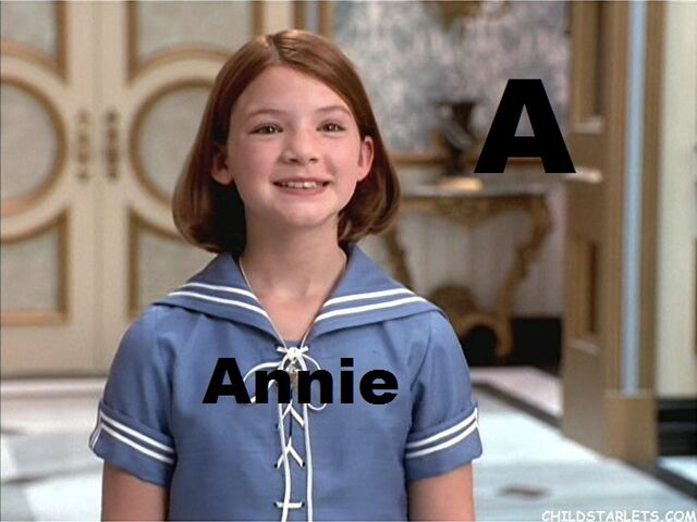 File:Annie (from Annie 1999).jpg