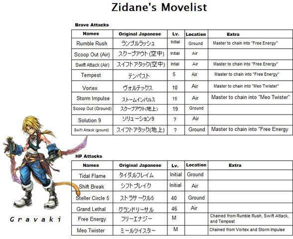 File:Zidanesmovelistsr0.jpg