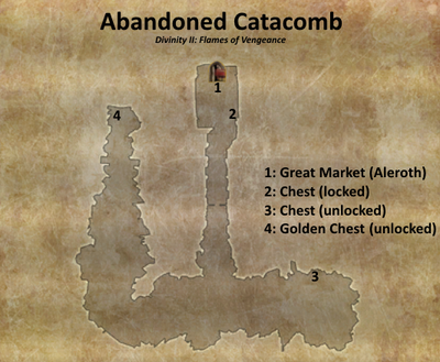 Abandoned Catacomb map (D2 FoV locaton)