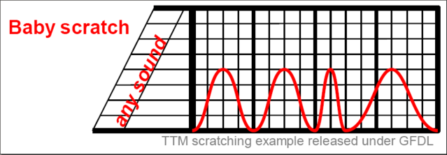 File:Baby scratch example.png