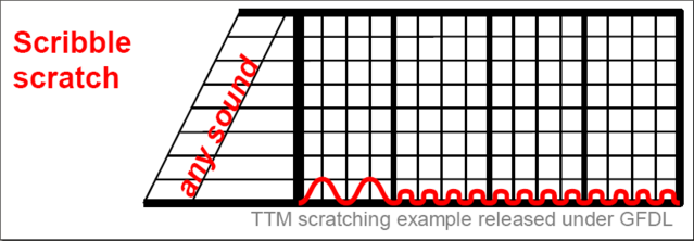 File:Scribble scratch example.png