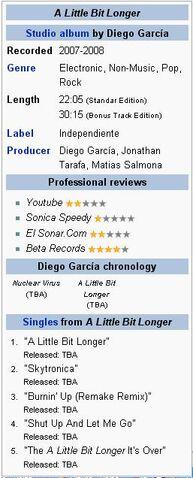 File:A Little Bit Longer Album Info.JPG