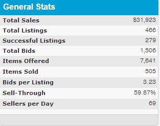 File:General stats.JPG