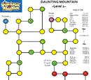 Daunting Mountain Map