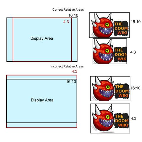 File:Aspect diagram.png