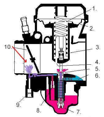 cv carburetor cleaning suzuki dr350 wiki fandom. Black Bedroom Furniture Sets. Home Design Ideas
