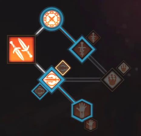 File:Dual Weapon tree DA2.png