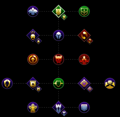 File:Guardian Skill Set.png