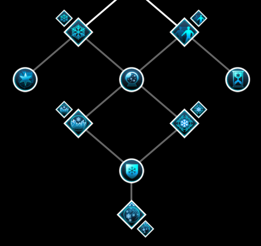 File:Winter Skill Tree.png
