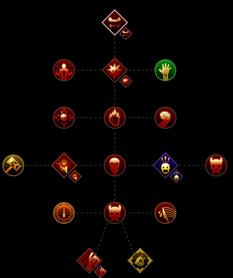 BloodLust Skill Set