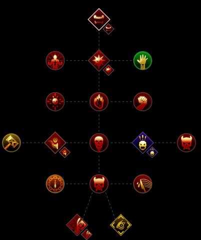 File:BloodLust Skill Set.png