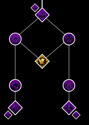 File:Necromancer Skill Set.png