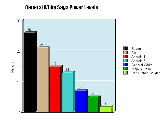 File:General White Saga.png