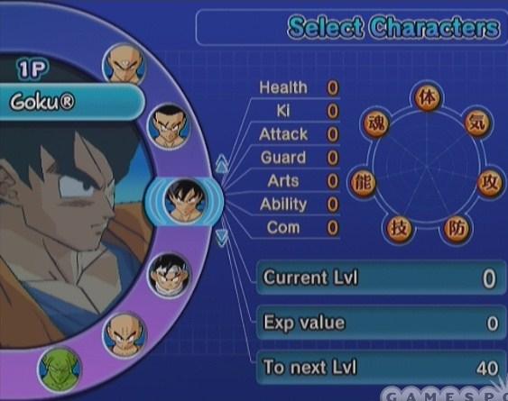 File:Characters Budokai 3.jpg