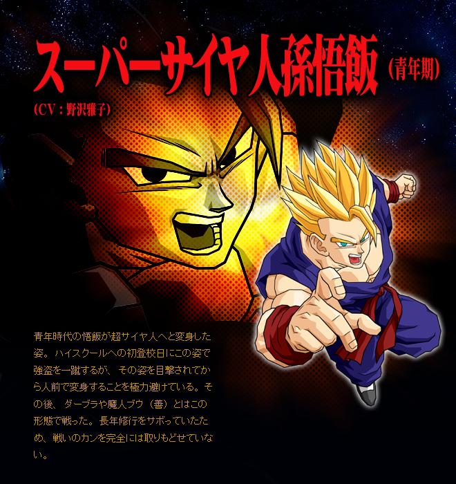 Image gohan ss dragon ball wiki fandom powered by wikia - Sangohan super saiyan 3 ...
